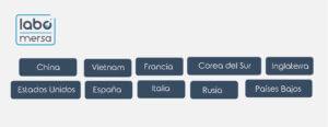 Principales destinos de Exportación de Camarón Ecuatoriano